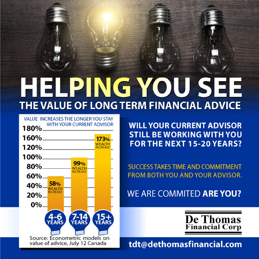 De Thomas Financial - Helping you see the light
